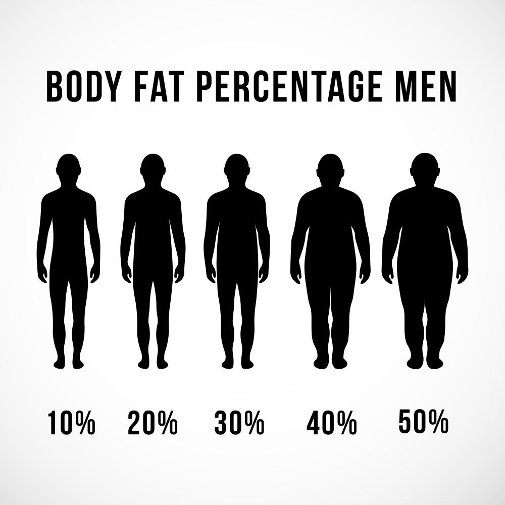percento tuku